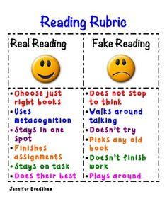 Metacognition Real Reader vs. Fake Reader Reading Rubric for Comprehension - Apple Tree Learning - TeachersPayTeachers.com