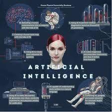 futuristic technology - Roadmap to Immortality Artificial Intelligence Technology World, Futuristic Technology, Science And Technology, Technology Gadgets, Tech Gadgets, Technology Design, Machine Learning Artificial Intelligence, Artificial Intelligence Technology, Artificial Intelligence Future