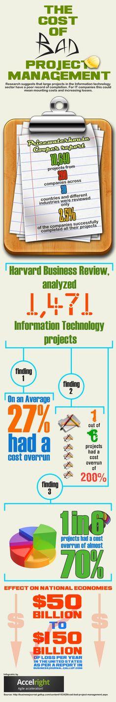 On line Project Management   wwwroehampton-online/?ref