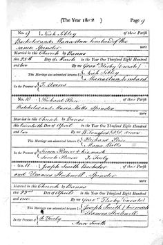 Richard Price (1776-1815) - Marriage to Maria Watts, 20 April 1802 in Isleworth, Middlesex, England (London Metropolitan Archives, DI-DRO-BT, Item 44-02, p. 2; digital images reproduced on Ancestry.com).