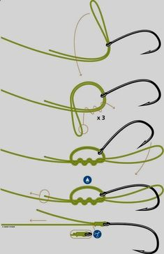 How to tie a Triple Palomar Knot - One of the strongest fishing knots. Can loop once for a standard Palomar Knot. Fishing Hook Knots, Fishing Line, Gone Fishing, Fishing Stuff, Fishing Box, Fishing Shirts, Strongest Fishing Knots, Fishing Apparel, Fishing Pliers