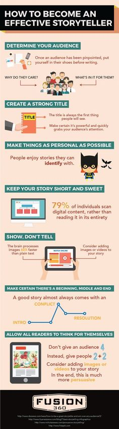 How To Become an Effective Storyteller Infographic: