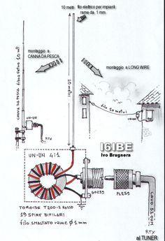 LOOP MAGNETICO antenna HF 10 160 metri condensatore