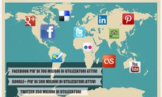 Social Media Marketing   mauriziomalossi