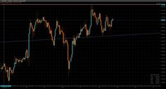EUR/JPY Trading for the week 24-28 Feb 2014