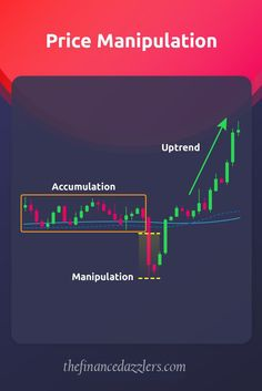 """What is Stock Trading? The term """"stock market"""" typically refers to 1 of the key stock exchange indexes, like the stock market index Industrial Average or Trading Quotes, Intraday Trading, Online Trading, Stock Trading Strategies, Trading Brokers, Candlestick Chart, Trade Finance, Forex Trading Tips, Manipulation"""