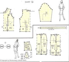 COME SEW LUTTERLOH WITH ME: The difference between Ease and fullness and how to add them to a pattern