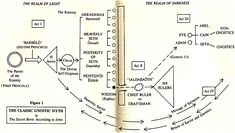 """manichaeism 