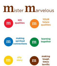 Mister Marvelous M activity - We invited some of our secret grandmothers to join a panel discussion about finding their own dream guys. The girls had prepared questions for the panel members about how they met their spouses, what their dating experiences were like, what choices led them to the temple, and how that decision has affected their lives. --You could do this with comb. YW, but I think it will be more impactful with just a group of Laurels and sisters they know from the ward.