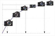 Sony Camera Rain Cover #cameraobscura #SonyCamera Camera Frame, Camera Shy, Sony Camera, Film Camera, Digital Camera, Camera Photography, Photography Tips, Kinds Of Camera, Off Camera Flash