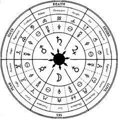 Wolf Of Antimony: Alphabet of Desire