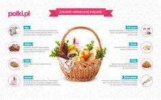 Co włożyć do święconki? Poland, Paper Crafts, Easter, Education, Fotografia, Tissue Paper Crafts, Paper Craft Work, Easter Activities, Papercraft