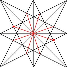 Como dibujar un Mandala paso a paso Pencil Art Drawings, Mandala Design, Art Tutorials, Design Art, Dots, Pattern, Sketches, Costume Dress, Zentangle Patterns