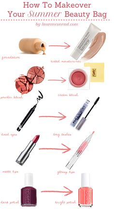 How to Makeover your Summer Beauty Bag from Lauren Conrad #makeover #beauty #laurenconrad
