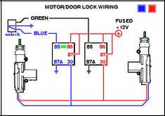 #Power door locks  #Electronics #Electricals