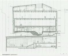 caixaforum - Madrid I Herzog & Demeuron