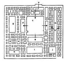 Palacio de Naram-Sin (2340-2180 a.C) en Tell Brak, Siria. Naram-Sin, nieto de Sargón de Akkad. Estructura cuadrada con aspecto de fortaleza. Estaba circundado por un muro de 10 m de espesor con una única puerta de acceso flanqueada por torres. El interior se distribuía de forma ordenada, con estancias rectangulares de dimensiones similares y disposición regular. Eran despósitos de mercancías distribuidas a partir de un patio.