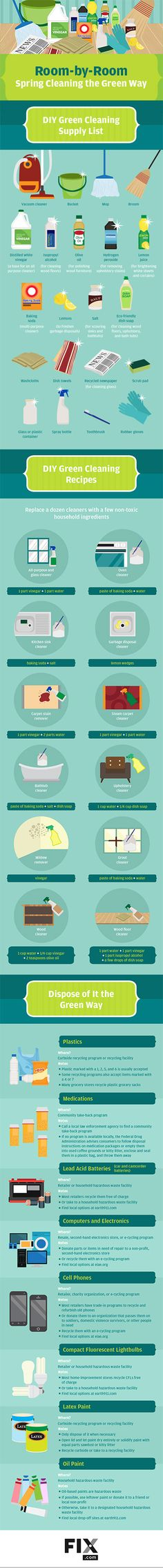 Learn how to make every room in your house sparkle the green way.