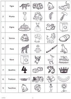 Immagine correlata Coding, Teaching, School, Alphabet, Speech Language Therapy, Autism, Italy, Schools, Teaching Manners