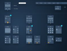 UX Visualization Examples & Tips – Medium