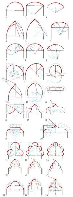 28 Super ideas for geometric art architecture geometry Art Et Architecture, Islamic Architecture, Architecture Details, Geometry Architecture, Technical Drawing, Grafik Design, Arabesque, Geometric Art, Autocad