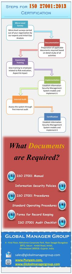Iso  Documents In English For IsoIec  Certification