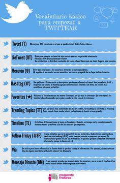 Hola: Una infografía con el Vocabulario básico de Twitter. Vía Un saludo