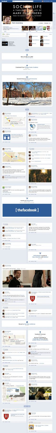 Facebook #Infographic