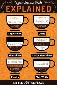 Espresso Latte, Espresso Drinks, Latte Macchiato, Espresso Kitchen, Espresso Powder, Cappuccino Coffee, Coffee Coffee, Coffee Uses, Coffee Type