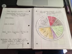 Live, Love, Teach...equivalent fraction math journal 6th grade