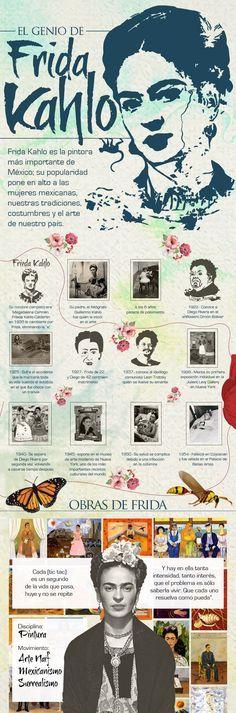 Una infografía dedicada a exponer una parte de la vida que tuvo la Genio de Frida Kahlo Spanish Teacher, Spanish Classroom, Teaching Spanish, Diego Rivera, Spanish Art, Spanish Lessons, Famous Hispanics, Frida And Diego, Spanish Vocabulary
