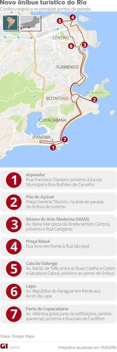 mapa-itinerarioonibus