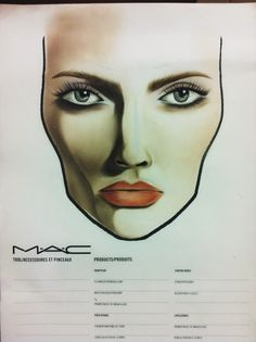 Facechart done by me