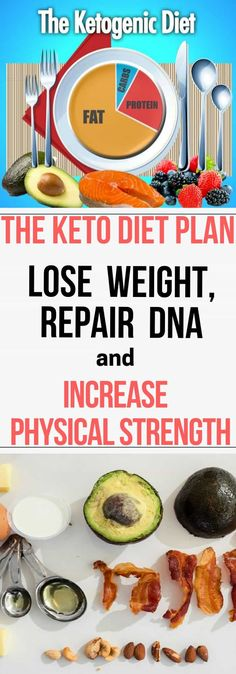 The Keto Diet Plan – Lose Weight, Repair DNA and Increase Physical Strength!!