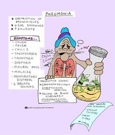 #pneumonia #askdoctorhansen