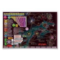 Shop Interstellar Poster-Map, Edition High Frontier Poster created by SierraMadreGames. Poster S, Poster Prints, Solitaire Games, Gas Giant, Marriage Help, Ghost Ship, Light Year, Interstellar, Travel Posters