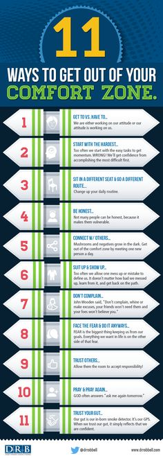 #Infographic 11 tested ways to get out of your comfort zone https://drrobbell.com/infographic-11-tested-ways-to-get-out-of-your-comfort-zone/