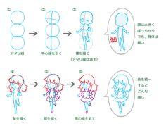 【簡単!ミニキャラの描き方】SD・ちびキャラをかわいく描くコツ