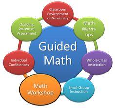 inside mathematics a professional resource for educators