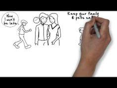 Magic Tank Emergency Fuel Whiteboard Commercial - YouTube