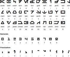 Star Wars (Aurebesh) alphabet