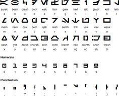 Star Wars (Aurebesh) alphabet