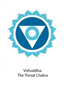Throat Chakra - Vishuddha