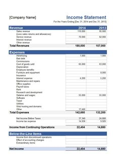 Multi Step Income Statement Template Inspirational 27 Free In E Statement Examples & Templates Single Profit And Loss Statement, Income Statement, Bank Statement, Financial Statement, Templates Printable Free, Letter Templates, Balance Sheet Template, Solar Flood Lights, Online Calendar
