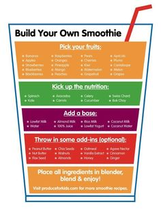 Never make the same smoothie twice. For endless possibilities, print out this Build Your Own Smoothie infographic + grab tips of freezing smoothies for later and some of our favorite smoothie recipes for inspiration! #printable #produceforkids #smoothie #freeprintable #smoothierecipes