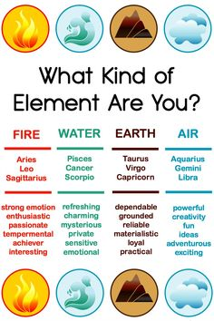 What Kind of Element Are You? Fire, Water, Earth or Air? ~ http://facthacker.com/what-kind-of-element-are-you-fire-water-earth-or-air/