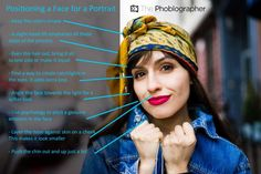 This infographic will give you tips to follow when taking a portrait and specifically highlights a person's face.