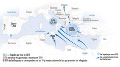 """Merkel: """"Los terroristas se han infiltrado en Europa a través del flujo de refugiados"""""""