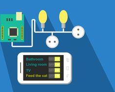 Remote control Arduino - RemoteXY