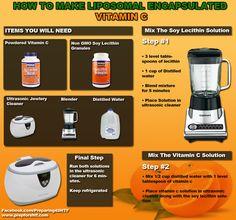 Liposomal Vitamin C Infographic